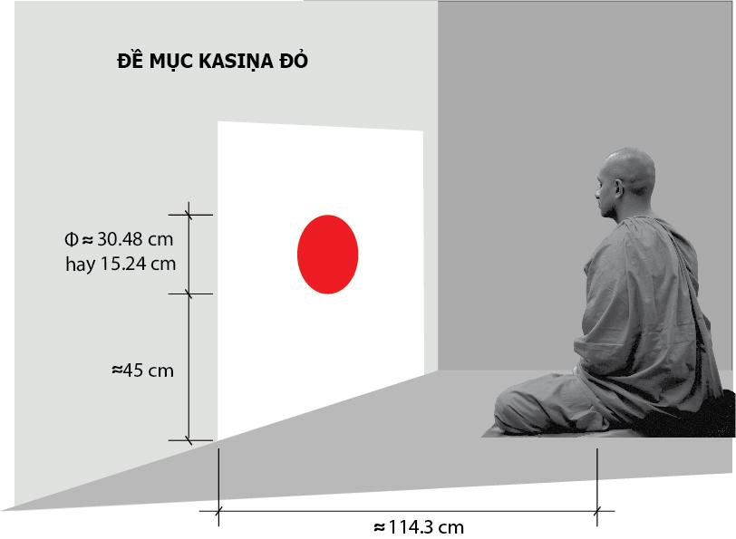 Mô tả đề mục kasiṇa - kasina-do-.jpg (121055 KB)
