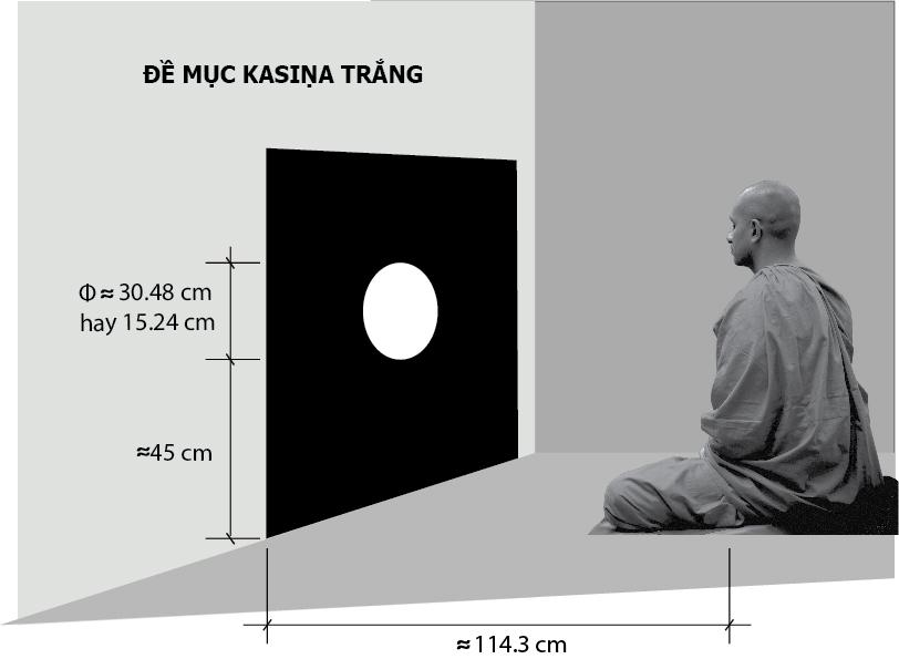 Mô tả đề mục kasiṇa - kasina-trang-.jpg (123030 KB)