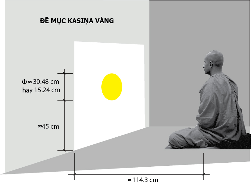 Mô tả đề mục kasiṇa - kasina-vang-.jpg (120763 KB)