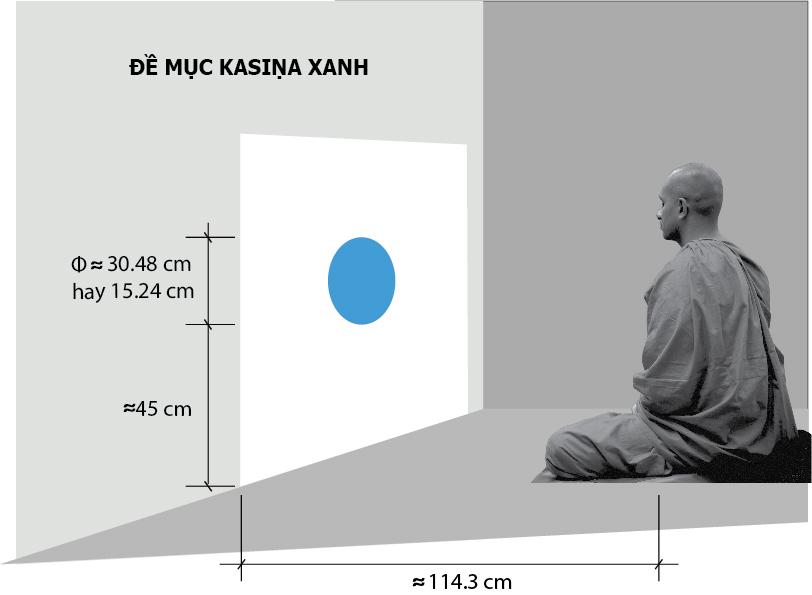 Mô tả đề mục kasiṇa - kasina-xanh-.jpg (121128 KB)